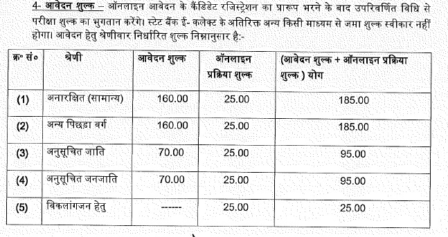 http://govt-jobs-portal.com/sites/default/files/upsssc-gram-vikas-and-panchayat-adhikari-recruitment-2018-application-fee-img.jpg