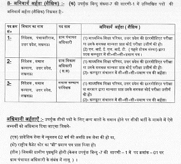 http://govt-jobs-portal.com/sites/default/files/upsssc-gram-vikas-and-panchayat-adhikari-recruitment-2018-eligibility.jpg
